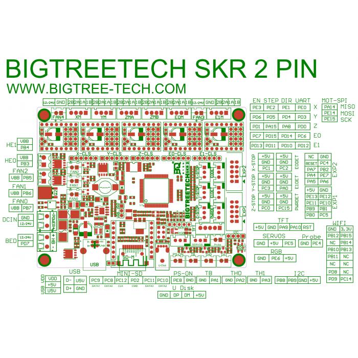 Управляющая плата BIQU BIGTREETECH SKR v2
